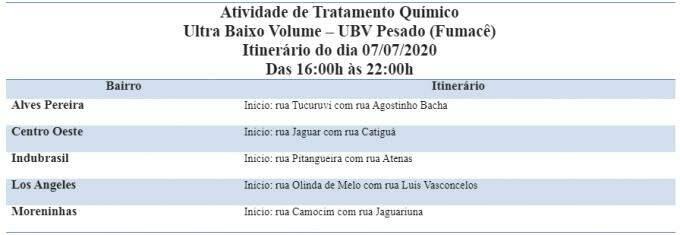 Para reforçar combate à dengue, fumacê passa por 5 bairros de Campo Grande