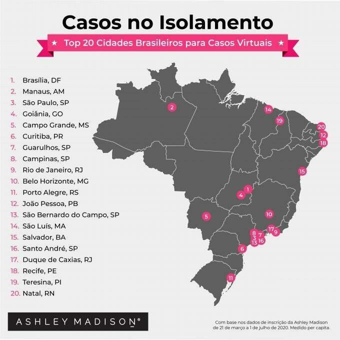 Campo Grande é 5ª colocada entre cidades mais infiéis na pandemia, diz aplicativo
