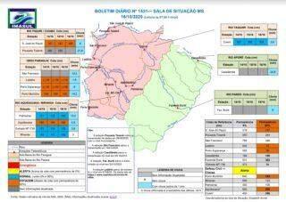 Chuvas ainda não são suficientes e nível do Rio Paraguai continua baixo