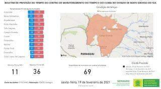 Sábado será de calor de até 36°C e sem expectativas de chuvas para o MS, prevê Cemtec